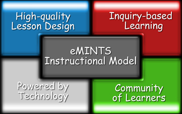 eMINTS Instructional Model